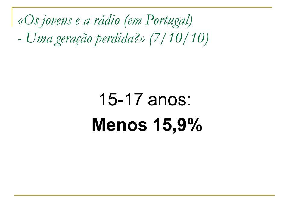 15-17 anos: Menos 15,9%