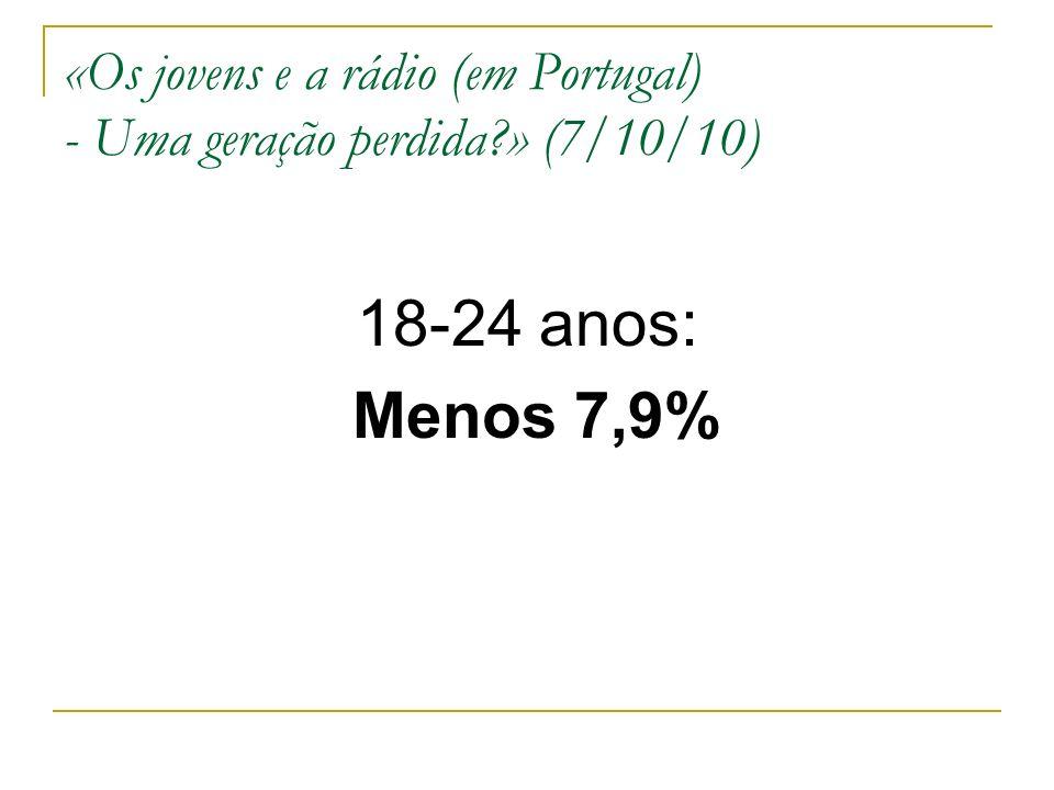 18-24 anos: Menos 7,9%