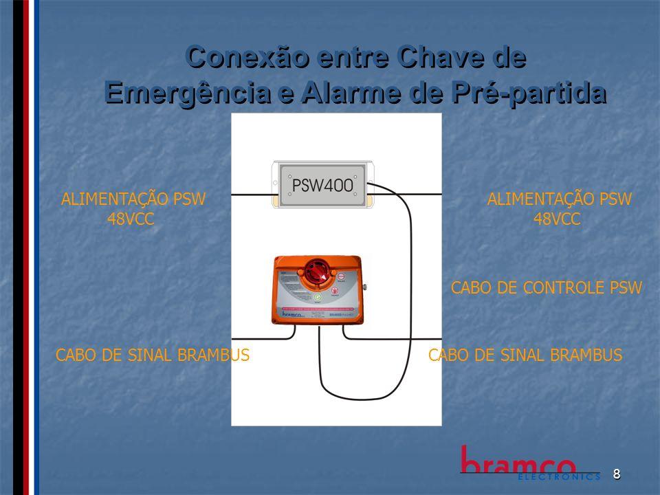 8 Conexão entre Chave de Emergência e Alarme de Pré-partida CABO DE SINAL BRAMBUS CABO DE CONTROLE PSW ALIMENTAÇÃO PSW 48VCC CABO DE SINAL BRAMBUS ALI