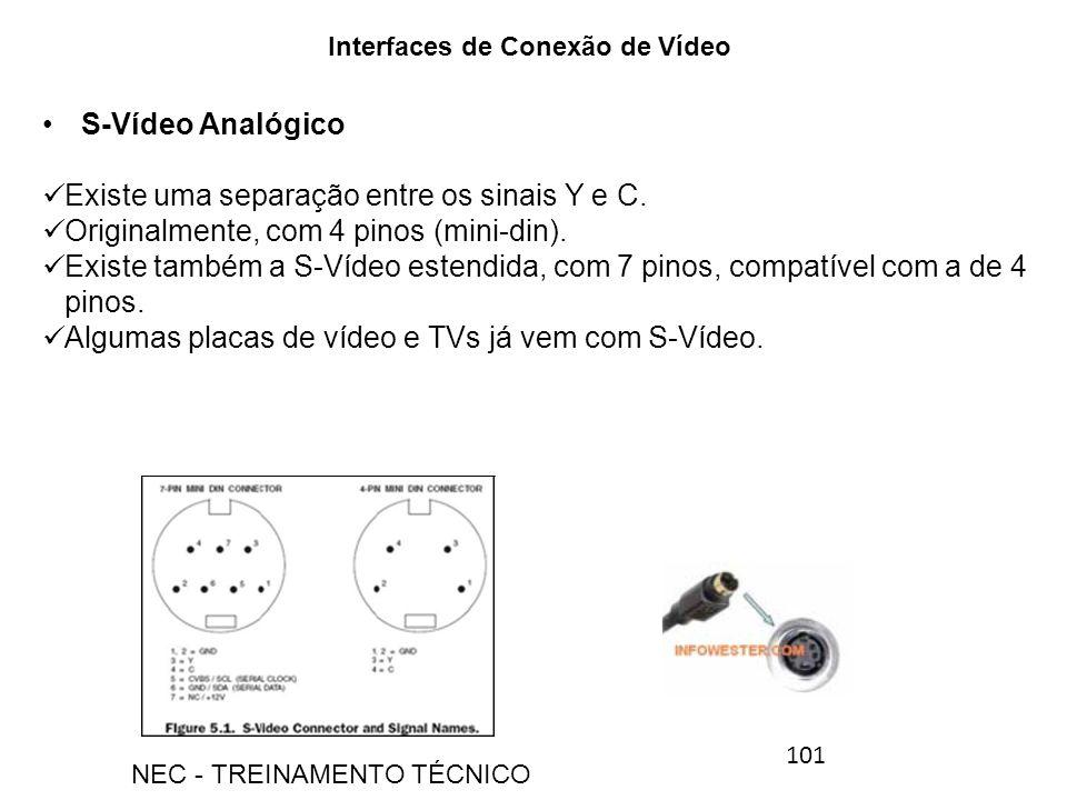 S-Vídeo Analógico Existe uma separação entre os sinais Y e C. Originalmente, com 4 pinos (mini-din). Existe também a S-Vídeo estendida, com 7 pinos, c