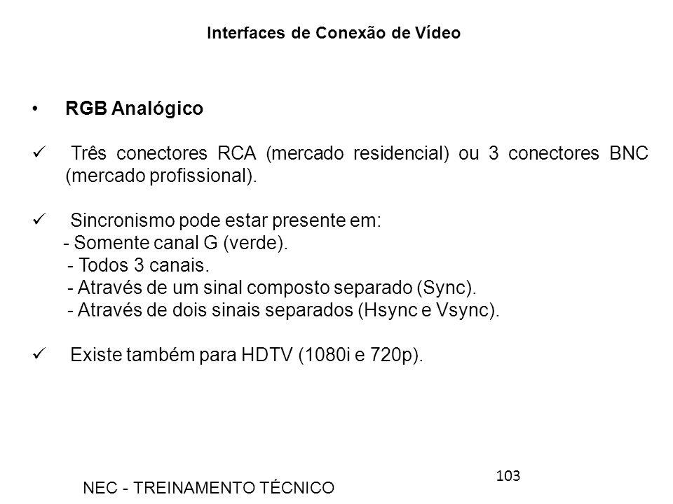 RGB Analógico Três conectores RCA (mercado residencial) ou 3 conectores BNC (mercado profissional). Sincronismo pode estar presente em: - Somente cana