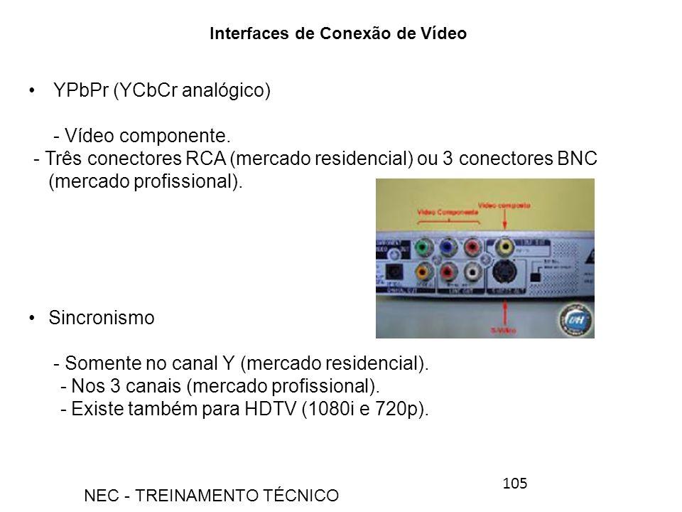 YPbPr (YCbCr analógico) - Vídeo componente. - Três conectores RCA (mercado residencial) ou 3 conectores BNC (mercado profissional). Sincronismo - Some
