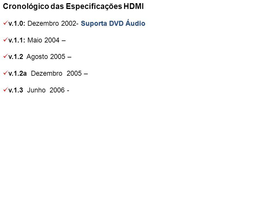Cronológico das Especificações HDMI Suporta DVD Áudio v.1.0: Dezembro 2002- Suporta DVD Áudio v.1.1: Maio 2004 – v.1.2 Agosto 2005 – v.1.2a Dezembro 2