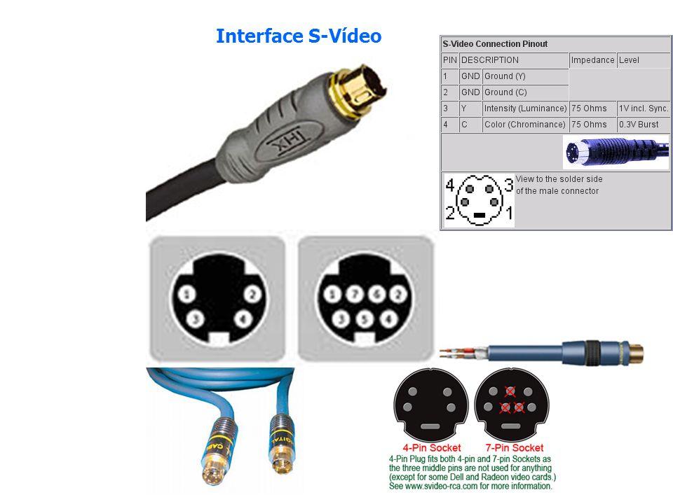 Interface S-Vídeo