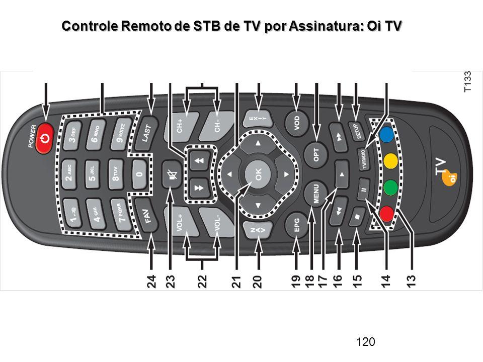 120 Controle Remoto de STB de TV por Assinatura: Oi TV