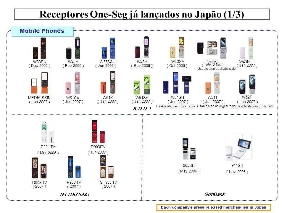 Receptores One-Seg já lançados no Japão (1/3) May 2006 905SH Mar 2006 Dec 2005 W33SA P901iTV W41H Feb 2006 W33SA Jun 2006 NTTDoCoMo SoftBank Oct 2006