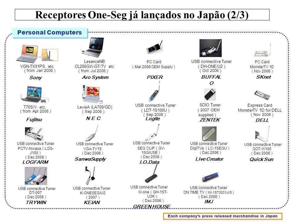 from Jan 2006 VGN-TX91PS, etc. from Apr 2006 T70S/V, etc. PC Card Mar 2006 OEM Supply Sony Fujitsu from Jul 2006 LesanceNB CL206GW-GT/TV etc Sep 2006