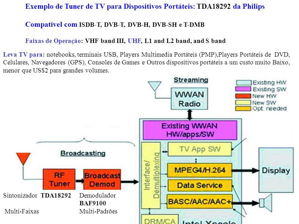 Sintonizador TDA18292 Multi-Faixas Demodulador BAF9100 Multi-Padrões Leva TV para: notebooks, terminais USB, Players Multimedia Portáteis (PMP),Player