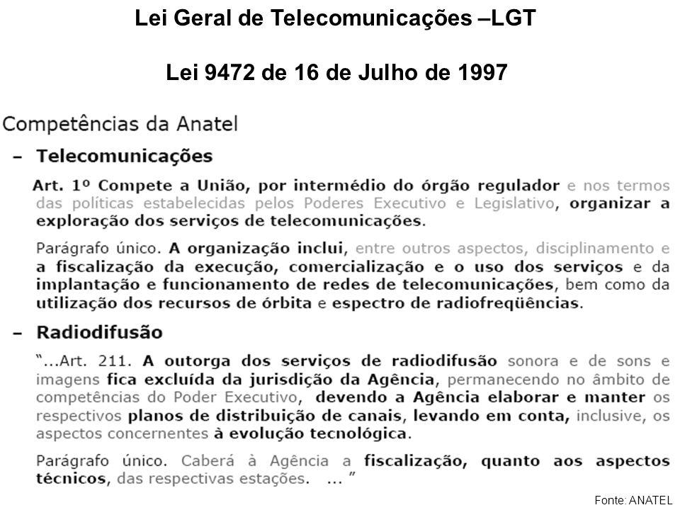Lei Geral de Telecomunicações –LGT Lei 9472 de 16 de Julho de 1997 Fonte: ANATEL
