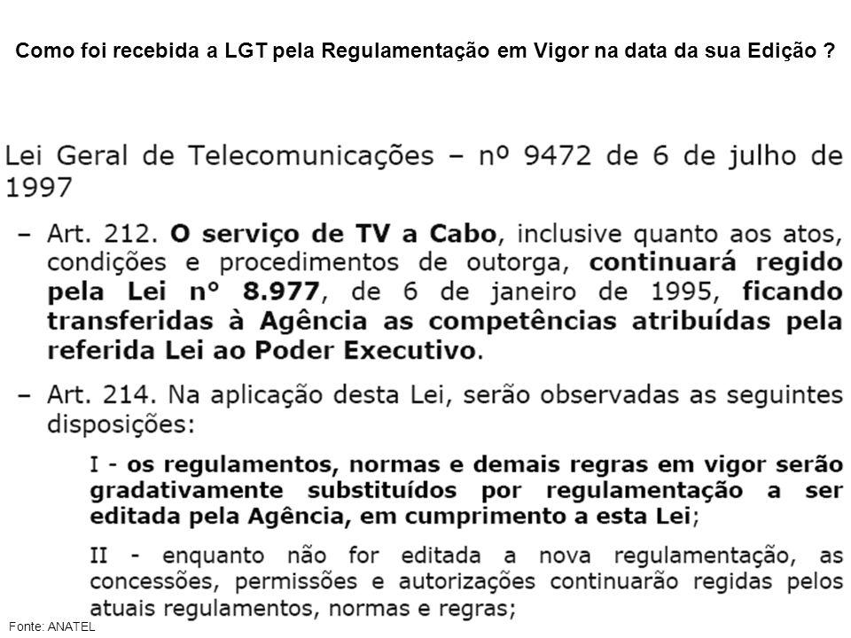 Como foi recebida a LGT pela Regulamentação em Vigor na data da sua Edição ? Fonte: ANATEL
