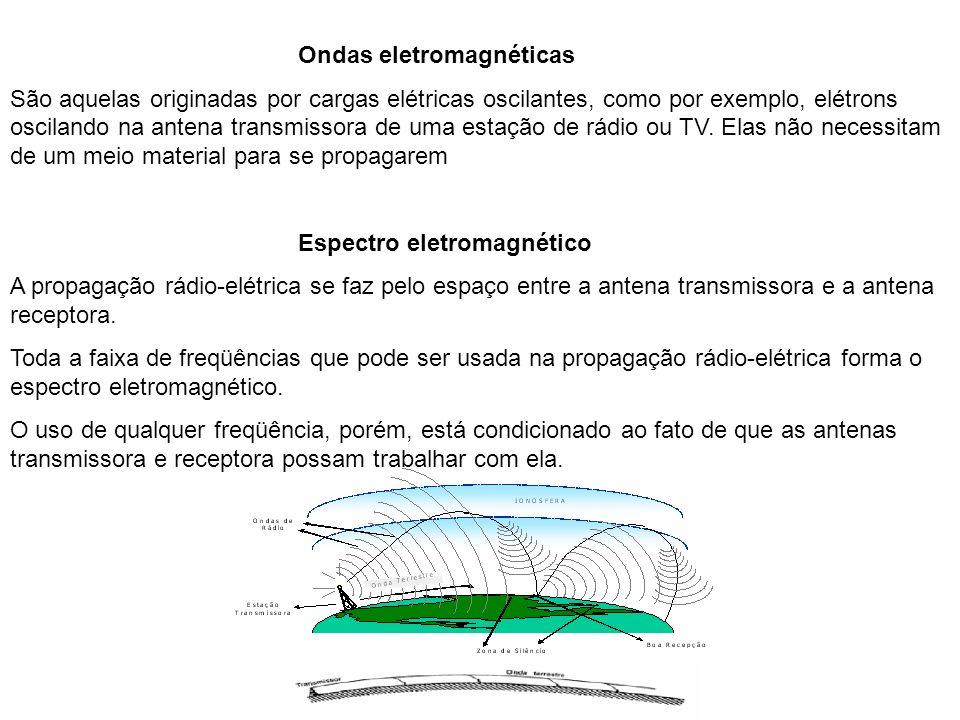 Ondas eletromagnéticas São aquelas originadas por cargas elétricas oscilantes, como por exemplo, elétrons oscilando na antena transmissora de uma esta