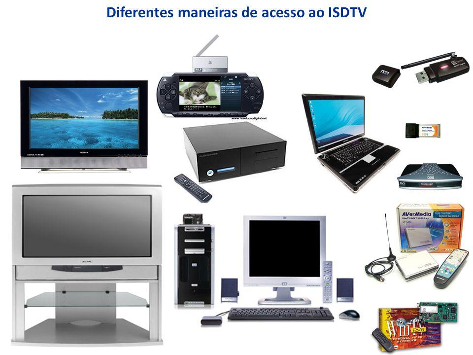 Diferentes maneiras de acesso ao ISDTV