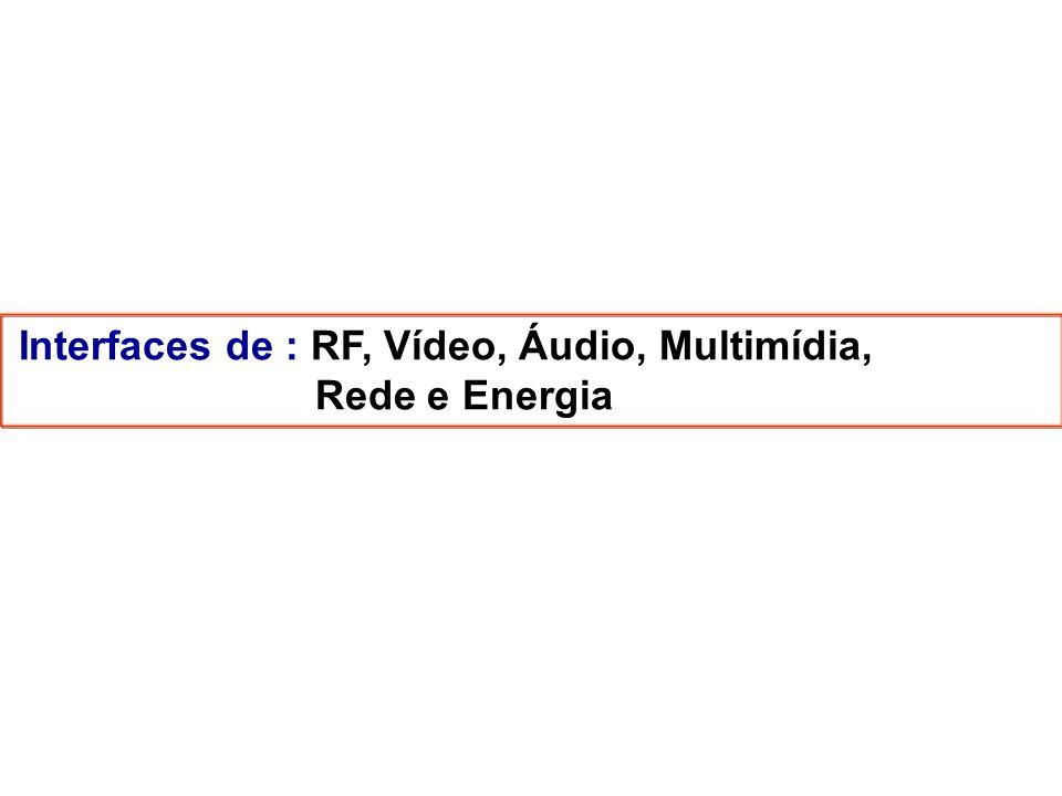 Interfaces de : RF, Vídeo, Áudio, Multimídia, Rede e Energia