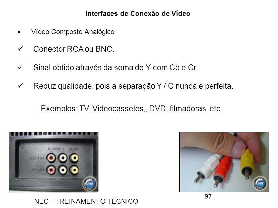 Vídeo Composto Analógico Conector RCA ou BNC. Sinal obtido através da soma de Y com Cb e Cr. Reduz qualidade, pois a separação Y / C nunca é perfeita.