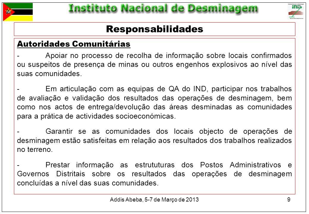 Addis Abeba, 5-7 de Março de 20139 Responsabilidades Autoridades Comunitárias -Apoiar no processo de recolha de informação sobre locais confirmados ou