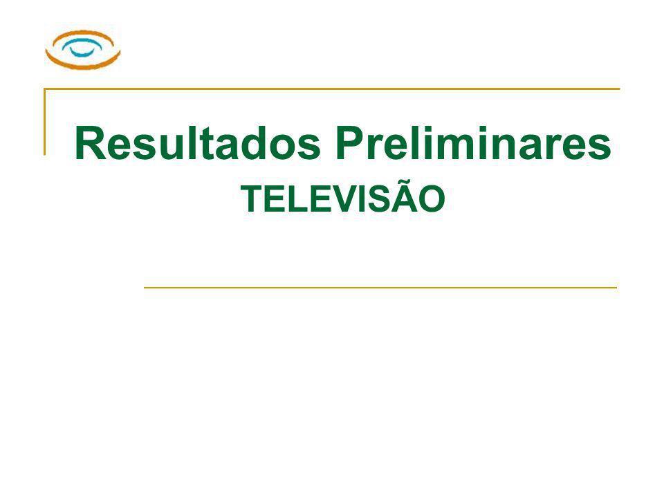 Resultados Preliminares TELEVISÃO