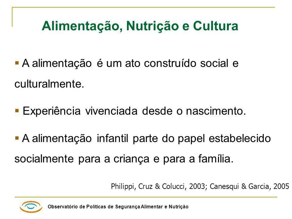 Observatório de Políticas de Segurança Alimentar e Nutrição Philippi, Cruz & Colucci, 2003; Canesqui & Garcia, 2005 A alimentação é um ato construído social e culturalmente.