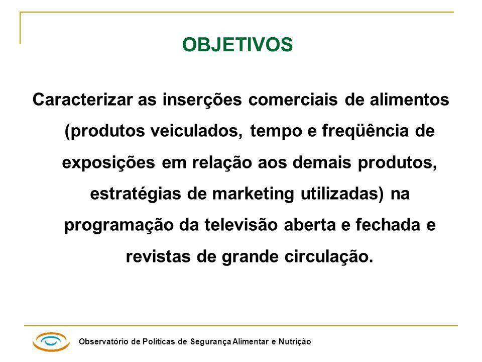 Observatório de Políticas de Segurança Alimentar e Nutrição Distribuição dos alimentos mais freqüentemente anunciados, SBT, Brasil 2006-2007.