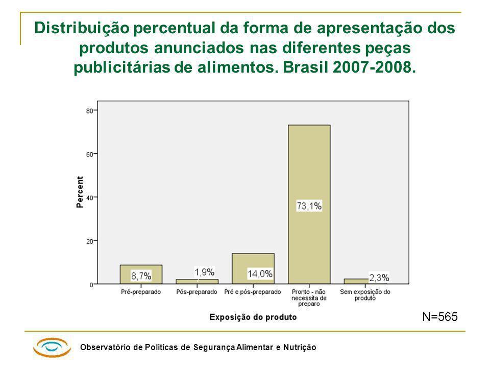 Observatório de Políticas de Segurança Alimentar e Nutrição Distribuição percentual da forma de apresentação dos produtos anunciados nas diferentes peças publicitárias de alimentos, Brasil 2007-2008.