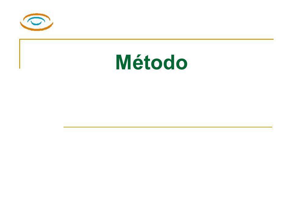 Observatório de Políticas de Segurança Alimentar e Nutrição Distribuição dos alimentos mais freqüentemente anunciados, Cartoon Network, Brasil 2006-2007.