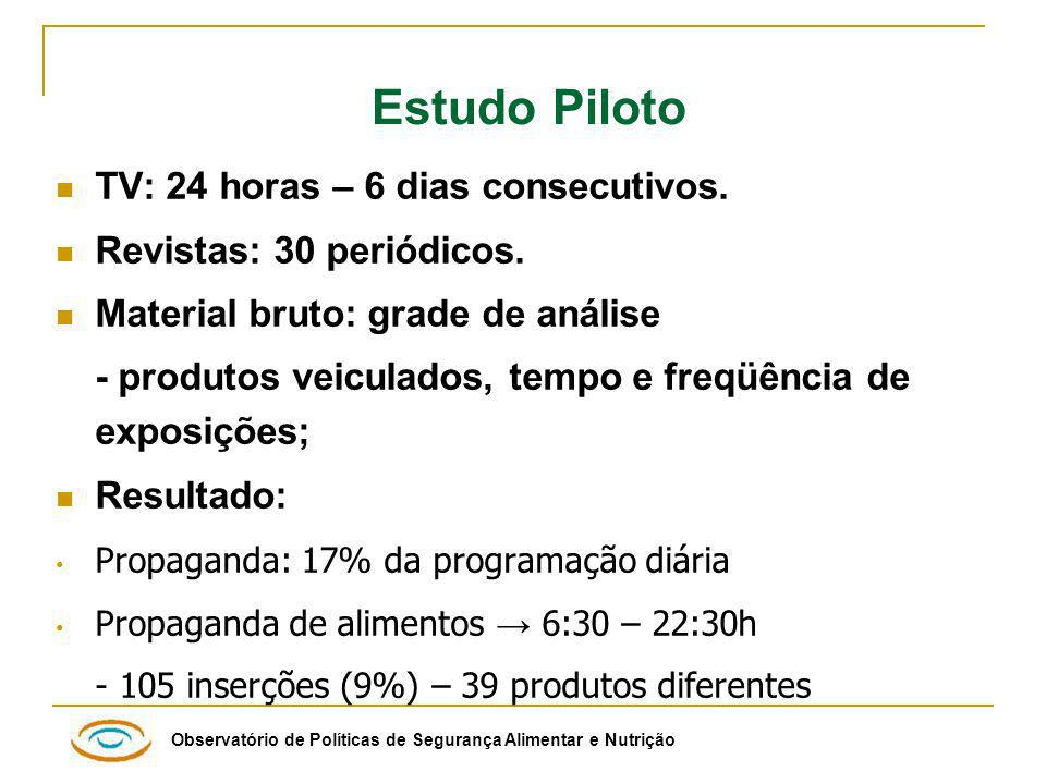 Observatório de Políticas de Segurança Alimentar e Nutrição Estudo Piloto TV: 24 horas – 6 dias consecutivos.