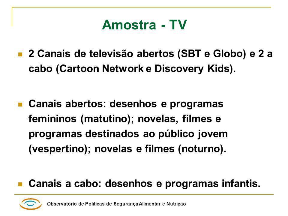 Observatório de Políticas de Segurança Alimentar e Nutrição Distribuição percentual do total de peças publicitárias em categorias nas 4 emissoras de TV, Brasil, 2006-2007.