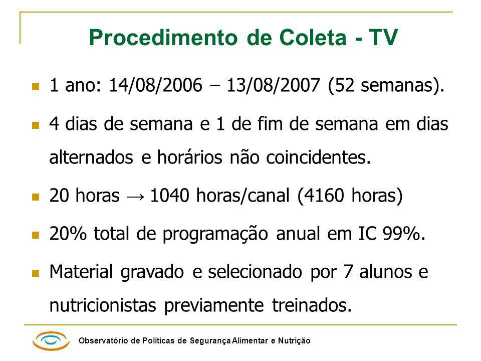 Observatório de Políticas de Segurança Alimentar e Nutrição Procedimento de Coleta - TV 1 ano: 14/08/2006 – 13/08/2007 (52 semanas).