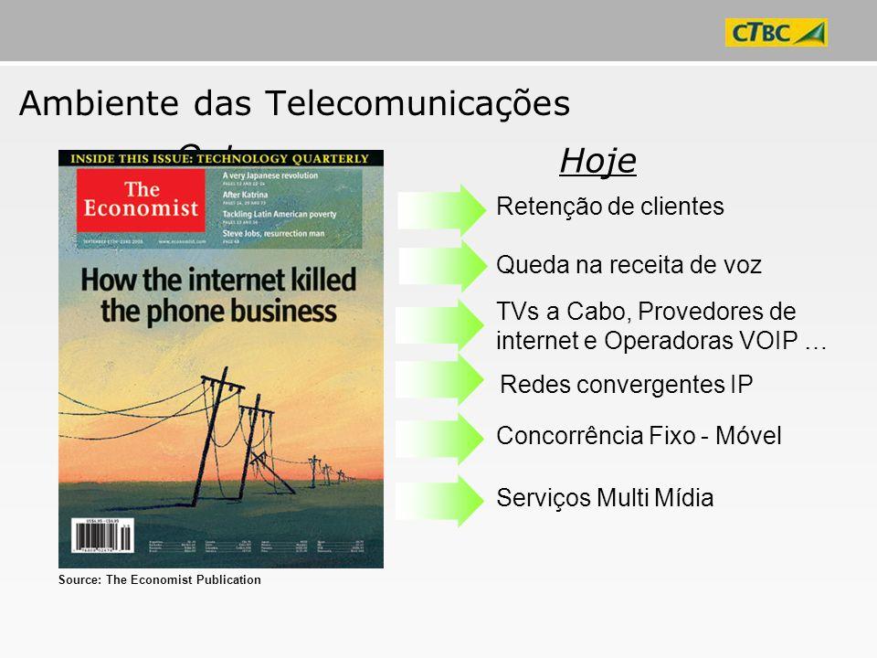 Ontem Obtenção de clientes Redes TDM Serviços de voz Fixo ou móvel Pouca competição Preços elevados Ambiente das Telecomunicações Source: The Economis