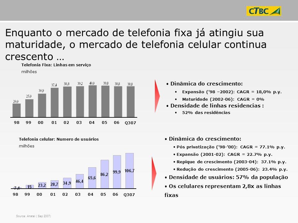 Enquanto o mercado de telefonia fixa já atingiu sua maturidade, o mercado de telefonia celular continua crescento … Source: Anatel ( Sep 2007) Telefon