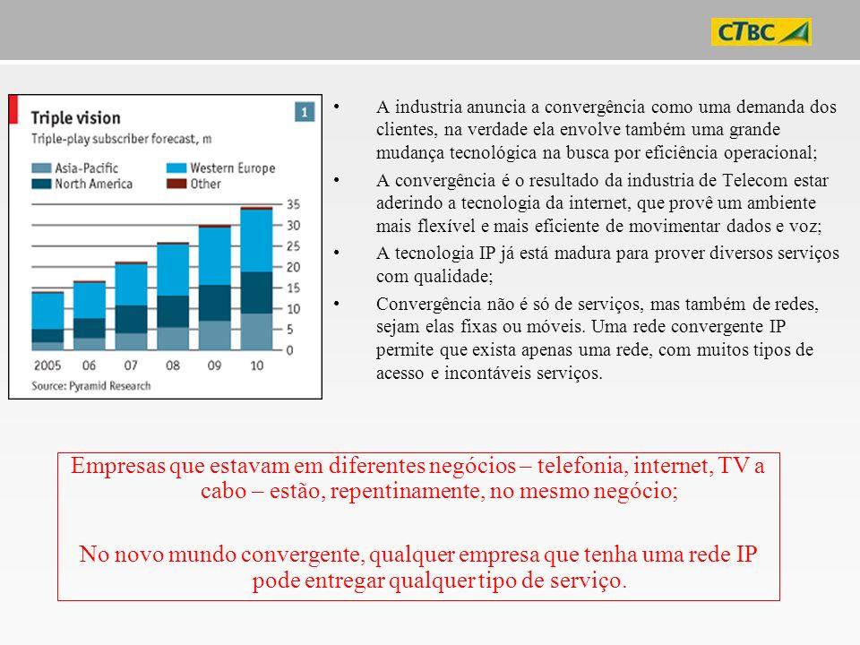 A industria anuncia a convergência como uma demanda dos clientes, na verdade ela envolve também uma grande mudança tecnológica na busca por eficiência