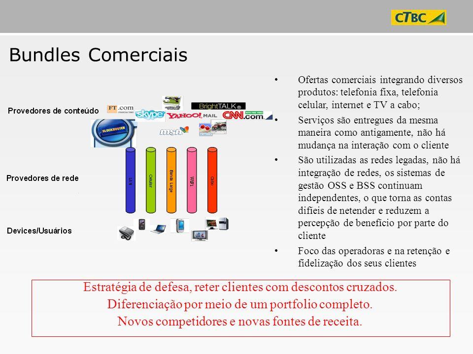 Ofertas comerciais integrando diversos produtos: telefonia fixa, telefonia celular, internet e TV a cabo; Serviços são entregues da mesma maneira como