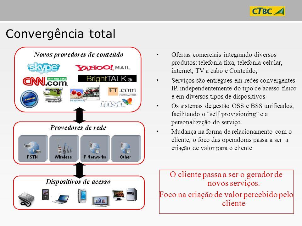 Ofertas comerciais integrando diversos produtos: telefonia fixa, telefonia celular, internet, TV a cabo e Conteúdo; Serviços são entregues em redes co
