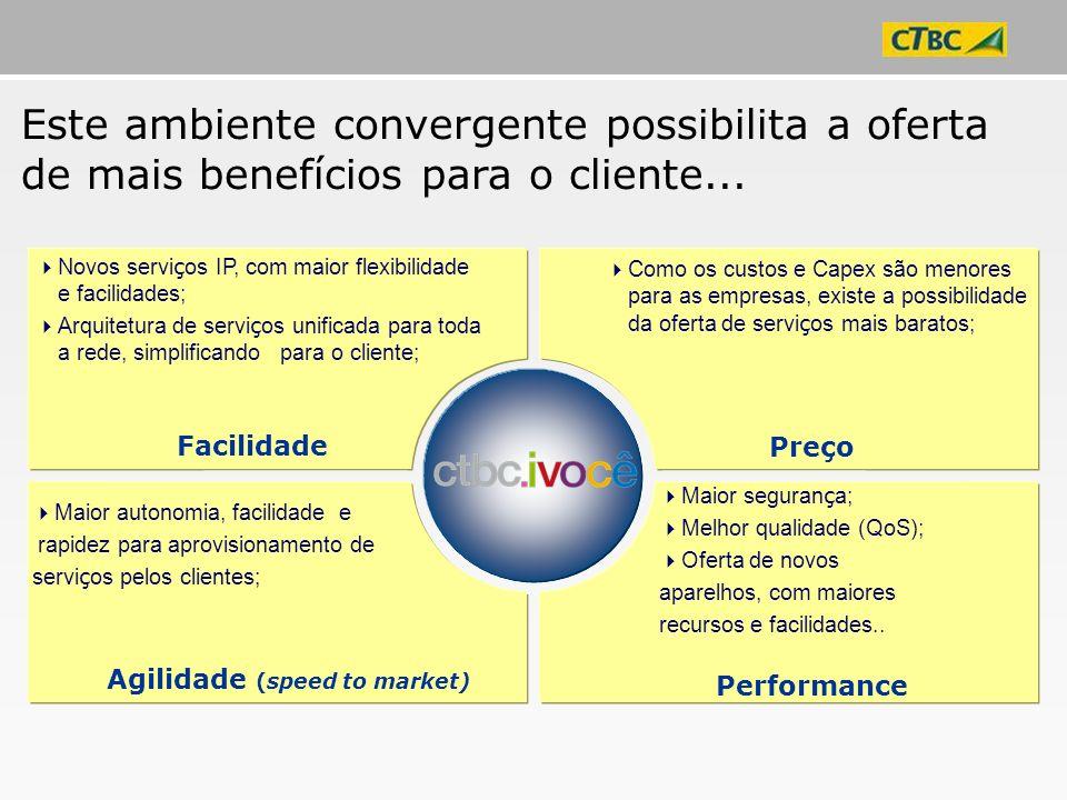 Este ambiente convergente possibilita a oferta de mais benefícios para o cliente... Como os custos e Capex são menores para as empresas, existe a poss