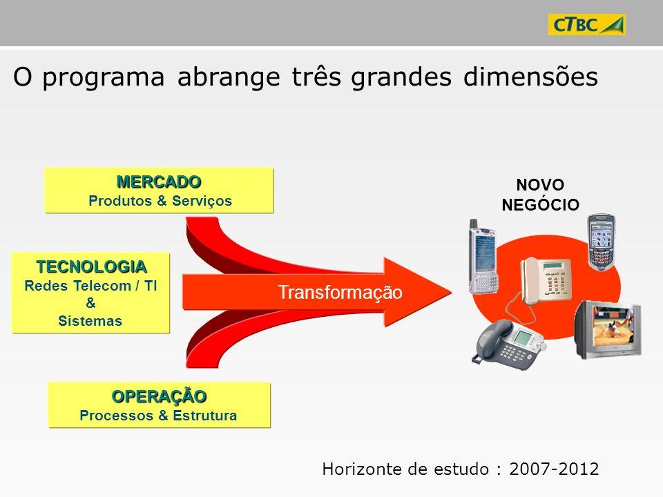 O programa abrange três grandes dimensões TECNOLOGIA Redes Telecom / TI & Sistemas OPERAÇÃO Processos & Estrutura MERCADO Produtos & Serviços NOVO NEG
