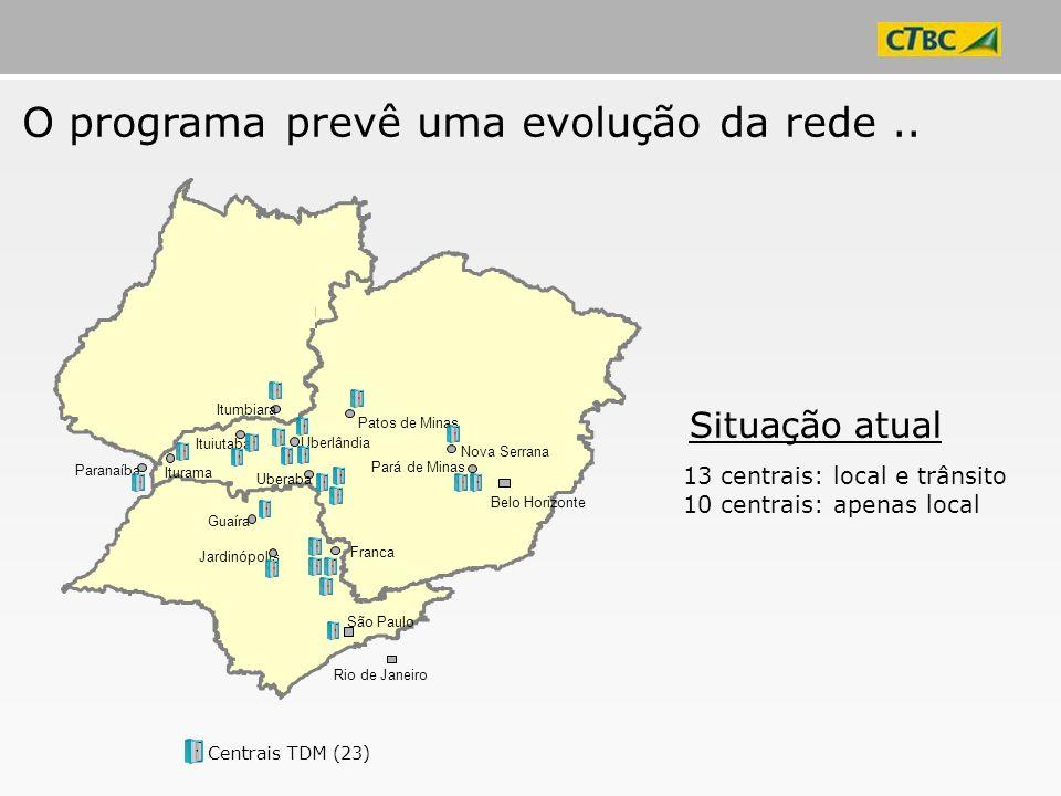 13 centrais: local e trânsito 10 centrais: apenas local Centrais TDM (23) Uberlândia Itumbiara Franca São Paulo Pará de Minas Patos de Minas Uberaba P