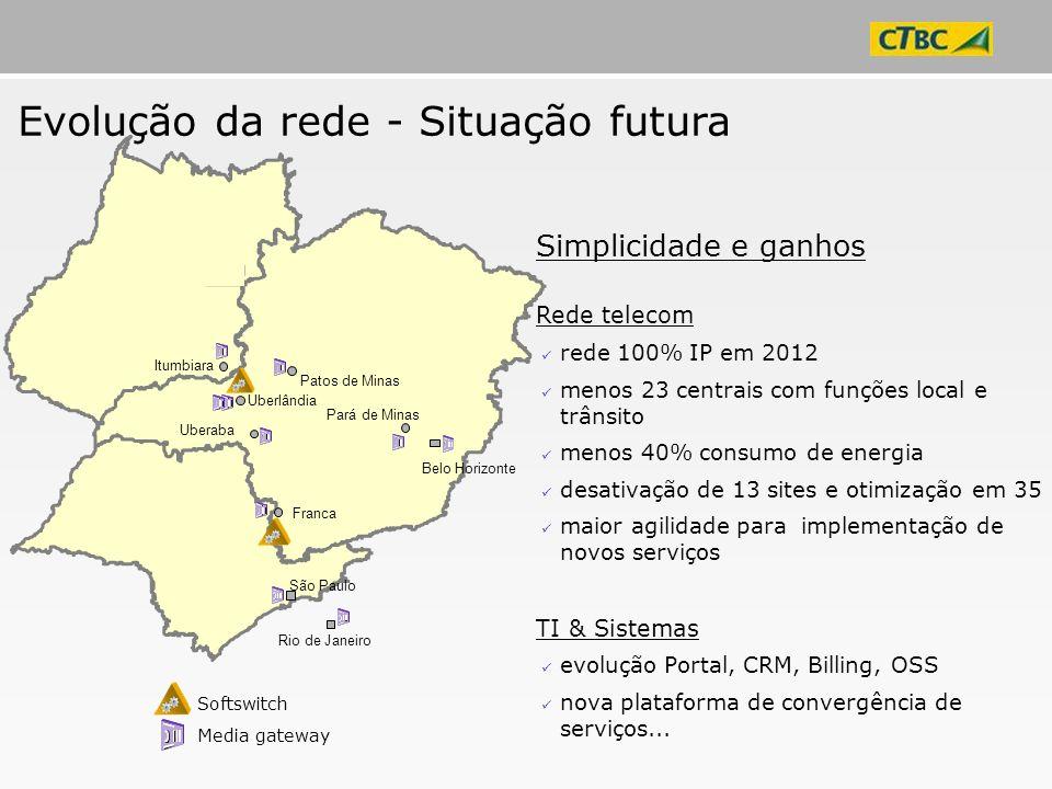 Rede telecom rede 100% IP em 2012 menos 23 centrais com funções local e trânsito menos 40% consumo de energia desativação de 13 sites e otimização em