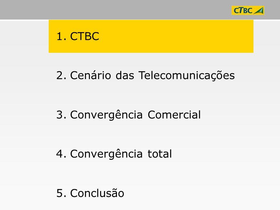 Áreas de Atuação Serviços Agronegócios Entretenimento Telecom Grupo Algar Mais de 50 anos de experiência Algar em Números R$ 1,7 bilhões de receita líquida Controle de capital nacional 6 anos consecutivos entre as melhores empresas para se trabalhar no Brasil 11.000 associados