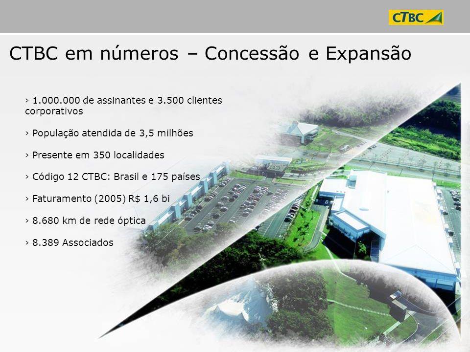 CTBC em números – Concessão e Expansão 1.000.000 de assinantes e 3.500 clientes corporativos População atendida de 3,5 milhões Presente em 350 localid