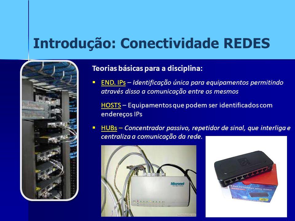 Introdução: Conectividade REDES Teorias básicas para a disciplina: END. IPs – Identificação única para equipamentos permitindo através disso a comunic