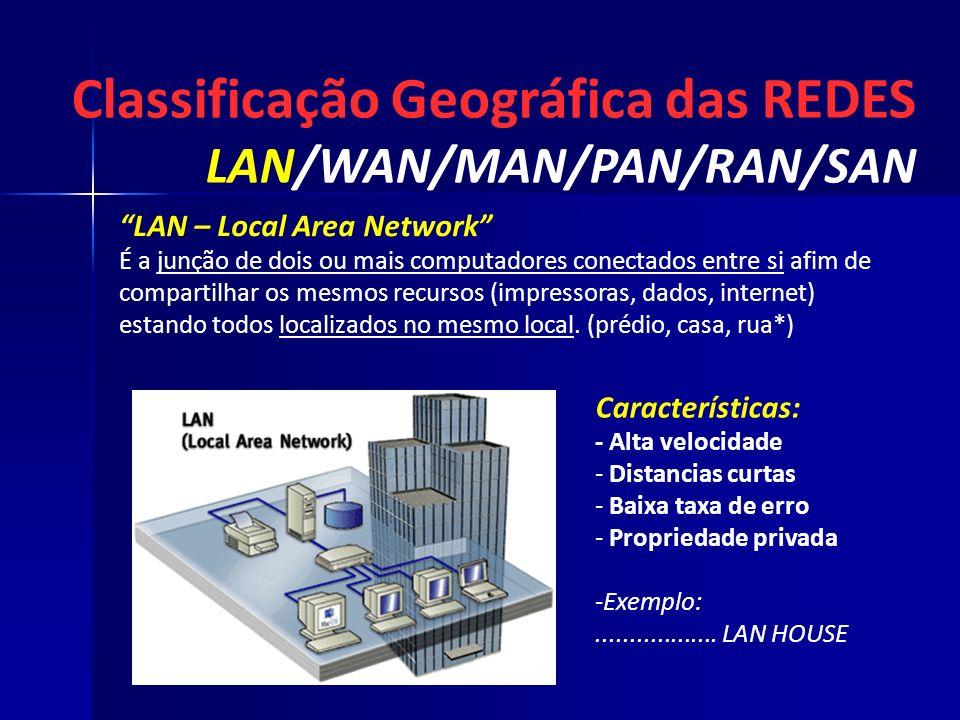 Classificação Geográfica das REDES LAN/WAN/MAN/PAN/RAN/SAN Características: - Alta velocidade - - Distancias curtas - - Baixa taxa de erro - - Proprie