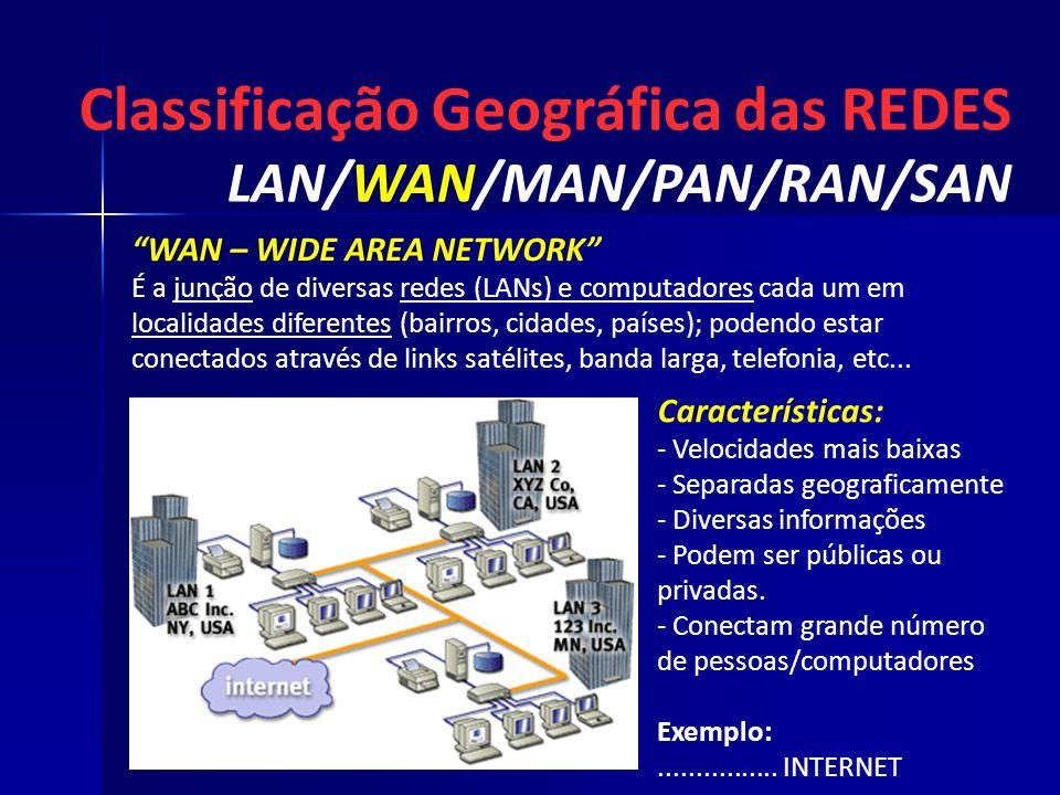 Características: - Velocidades mais baixas - - Separadas geograficamente - - Diversas informações - - Podem ser públicas ou privadas. - - Conectam gra