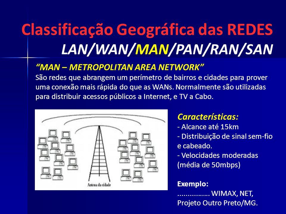 Classificação Geográfica das REDES LAN/WAN/MAN/PAN/RAN/SAN Características: - Alcance até 15km - - Distribuição de sinal sem-fio e cabeado. - Velocida