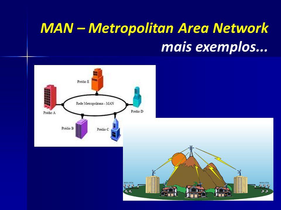 MAN – Metropolitan Area Network mais exemplos...