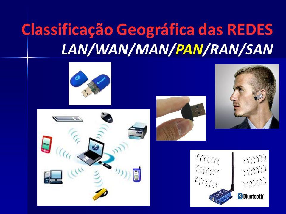 Classificação Geográfica das REDES LAN/WAN/MAN/PAN/RAN/SAN