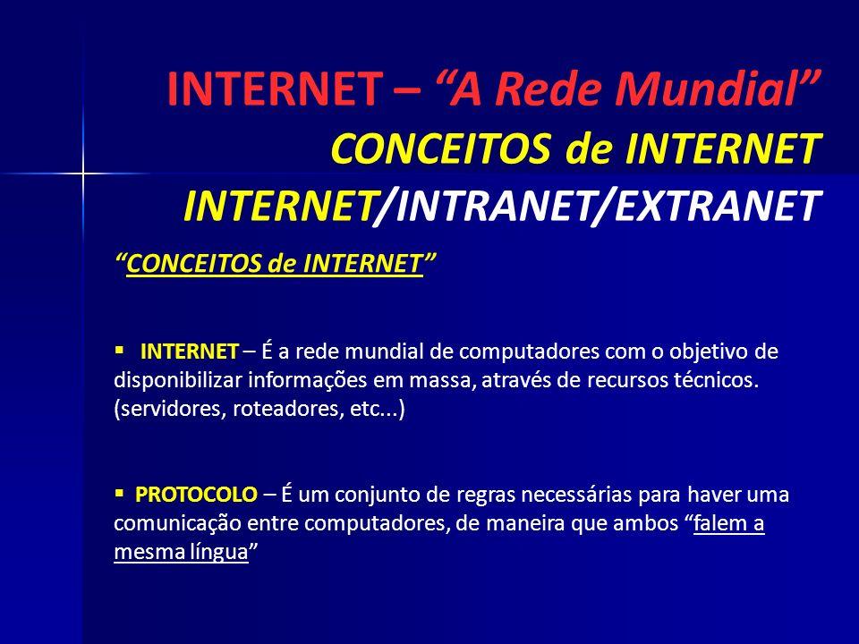 INTERNET – A Rede Mundial CONCEITOS de INTERNET INTERNET/INTRANET/EXTRANET CONCEITOS de INTERNET INTERNET – É a rede mundial de computadores com o obj
