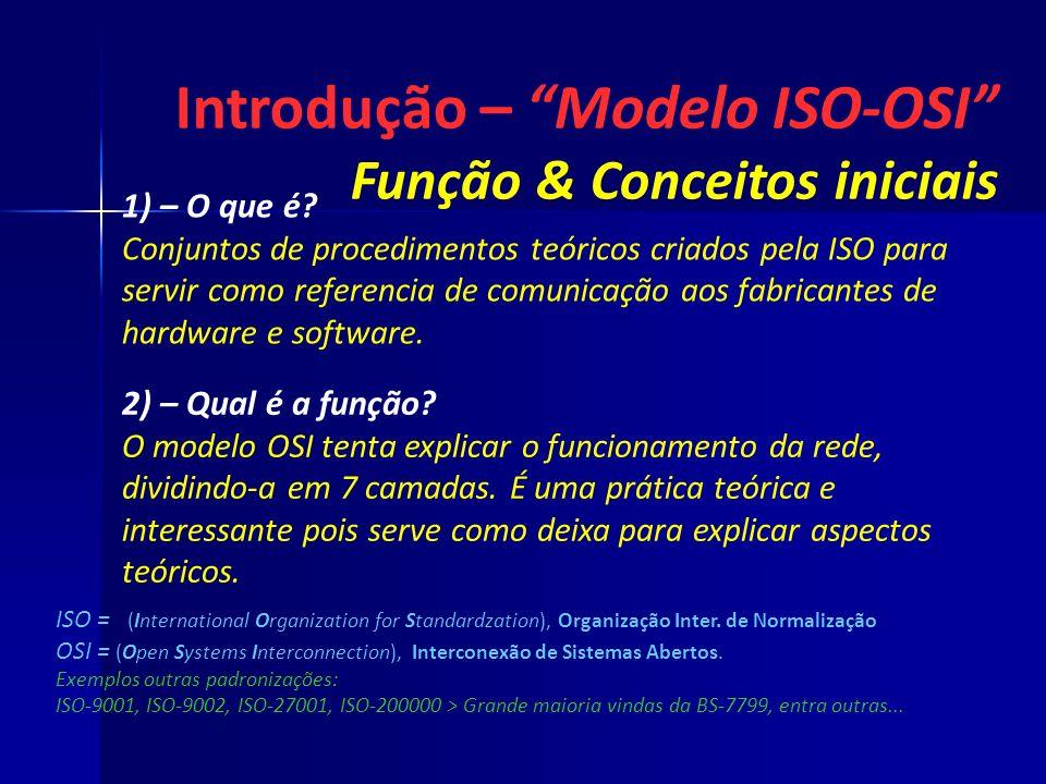 1) – O que é? Conjuntos de procedimentos teóricos criados pela ISO para servir como referencia de comunicação aos fabricantes de hardware e software.