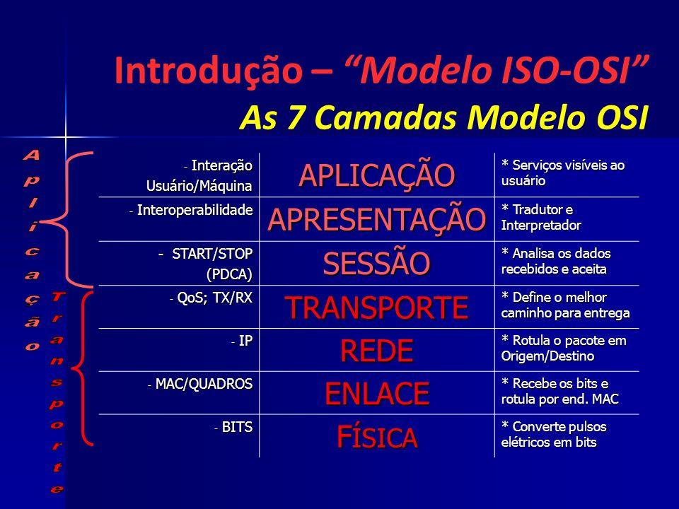 - Interação Usuário/Máquina Usuário/MáquinaAPLICAÇÃO * Serviços visíveis ao usuário - Interoperabilidade APRESENTAÇÃO * Tradutor e Interpretador - STA
