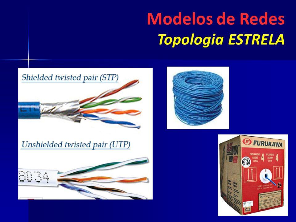 Modelos de Redes Topologia ESTRELA