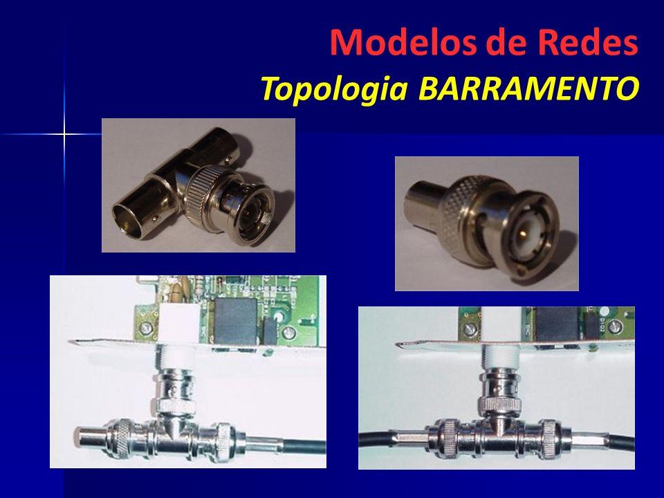 Modelos de Redes Topologia BARRAMENTO