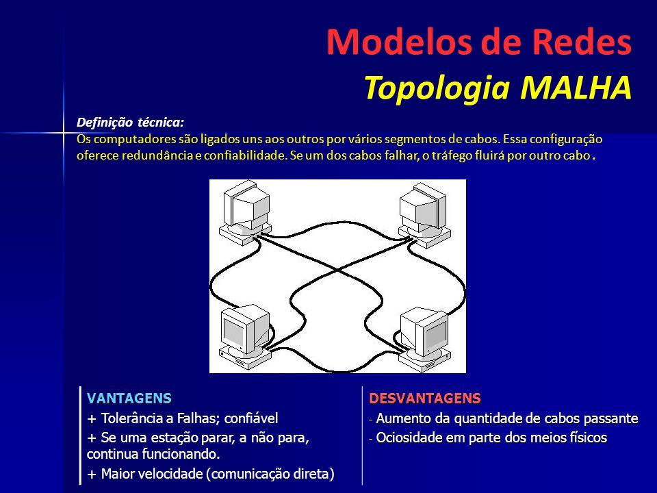 Definição técnica: Os computadores são ligados uns aos outros por vários segmentos de cabos. Essa configuração oferece redundância e confiabilidade. S
